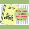 baptism abd CD ref